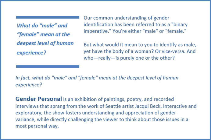 A 124-word description of the Gender Personal project, for grant-writing purposes.